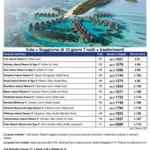 MALDIVE 20121