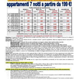 Salento - Gallipoli Appartamenti